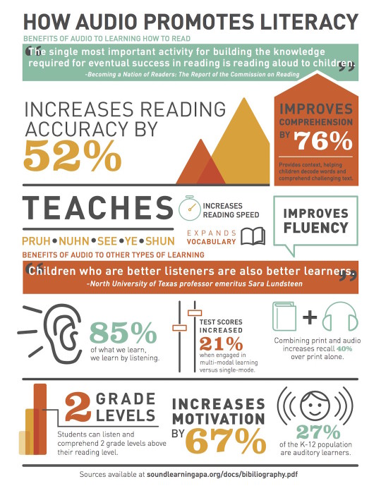 How-audio-increases-literacy-infographic-540x699.jpg